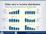 cities vary in income distribution