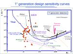 1 generation design sensitivity curves
