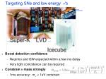 targeting sne and low energy s
