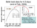 belle took data for 4 5 days end of feb 2006