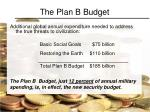 the plan b budget