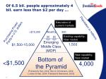 of 6 5 bil people approximately 4 bil earn less than 2 per day