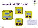 semantik in pdms len04