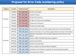 proposal for error code numbering policy1