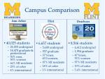 campus comparison1