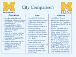 city comparison
