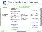 concept of detector connections