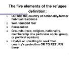 the five elements of the refugee definition