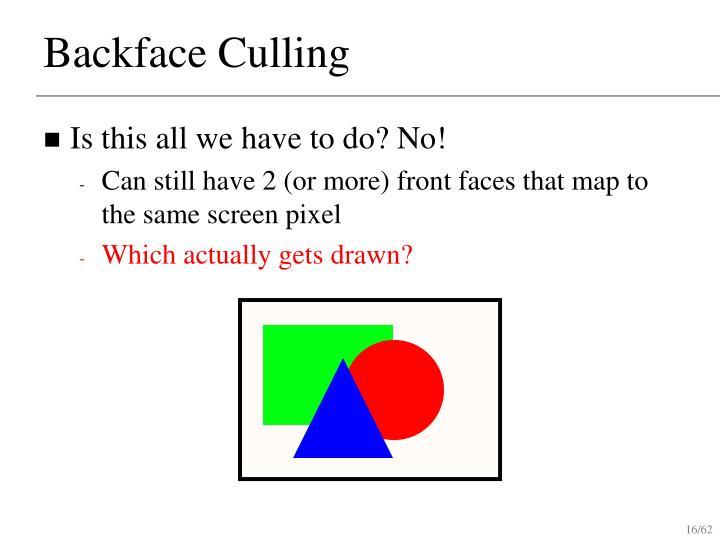 Backface Culling