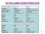 batse gbm characteristics