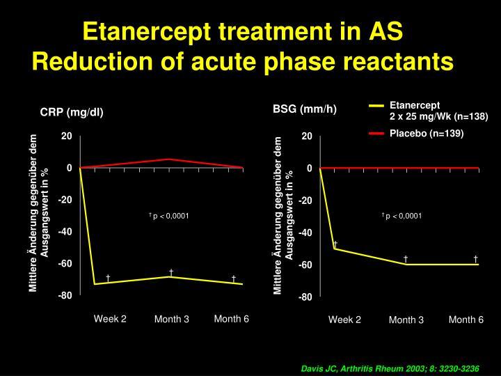 Etanercept treatment in AS