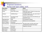 proposed solutions revise mat type codes cont