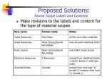 proposed solutions revise scope labels and contents