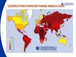 corrution perceptions index 2006