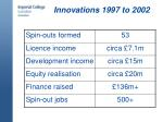 innovations 1997 to 2002