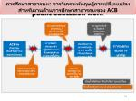public education theory of change analysis for an acb s public education work