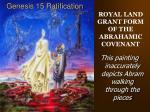 genesis 15 ratification