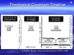 theological covenant timeline