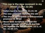 this cup is the new covenant in my blood luke 22 20