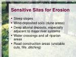sensitive sites for erosion
