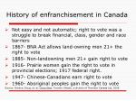 history of enfranchisement in canada