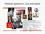 political spectrum cut and paste