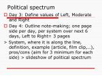 political spectrum