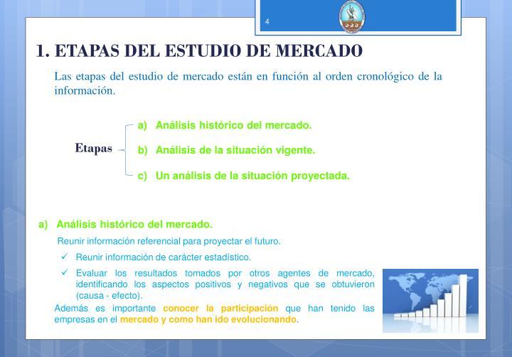 1. ETAPAS DEL ESTUDIO DE MERCADO