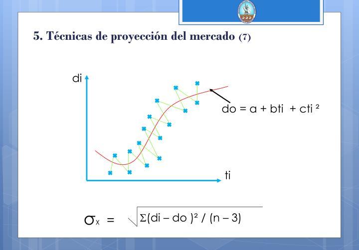 5. Técnicas de proyección del mercado