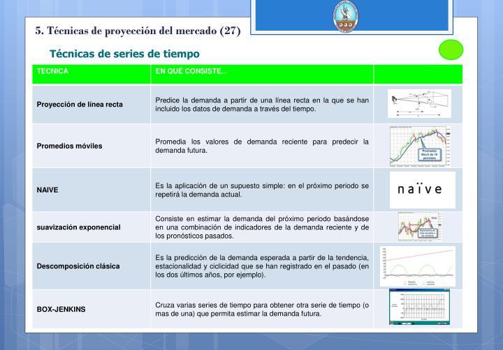 5. Técnicas de proyección del mercado (27)