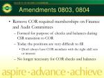 amendments 0803 0804