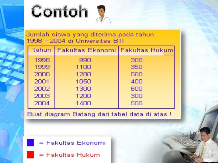 Ppt Statistik Powerpoint Presentation Id5617411