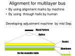 alignment for multilayer bus