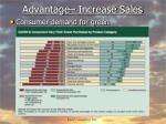 advantage increase sales