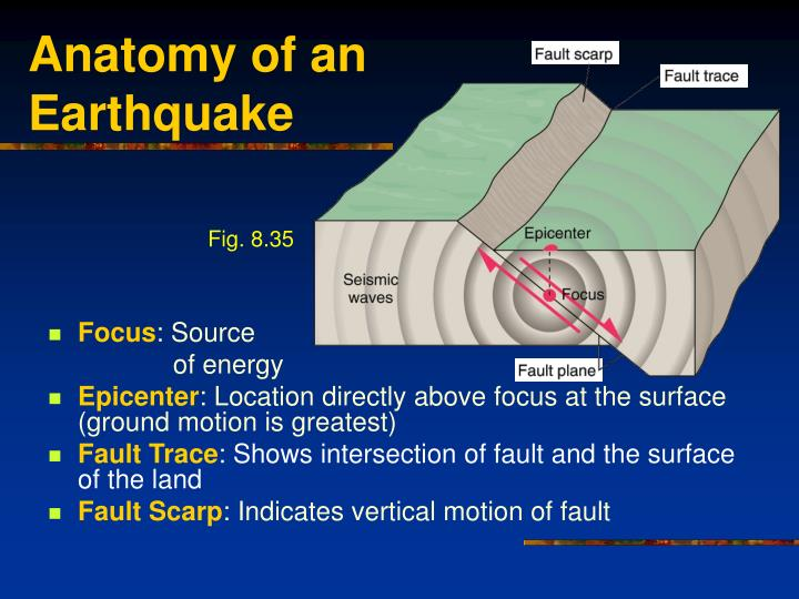Ppt Vii Earthquakes Powerpoint Presentation Id5617514