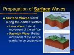 propagation of surface waves