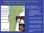 building statewide network through outreach activities inter institutional