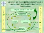 modelo de un sistema de gesti n de la calidad basado en procesos iso 9000 2000