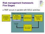 risk management framework five stages