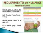 requerimiento de humanos indicadores saludables