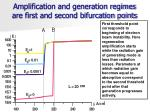 amplification and generation regimes are first and second bifurcation points