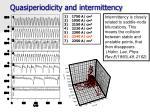 quasiperiodicity and intermittency