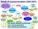 results of numerical simulation 2002 2007