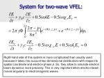 system for t wo wave vfel