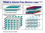 what is volume free electron laser