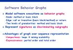 software behavior graphs