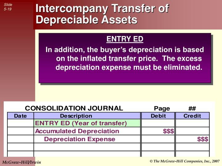 depreciation and multiple debit credit entries Journal entry format is the way journal entries are organized and appear in if multiple debit or credit accounts are listed in one depreciation journal entry.