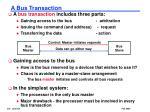 a bus transaction