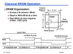 classical dram operation