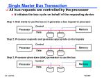 single master bus transaction